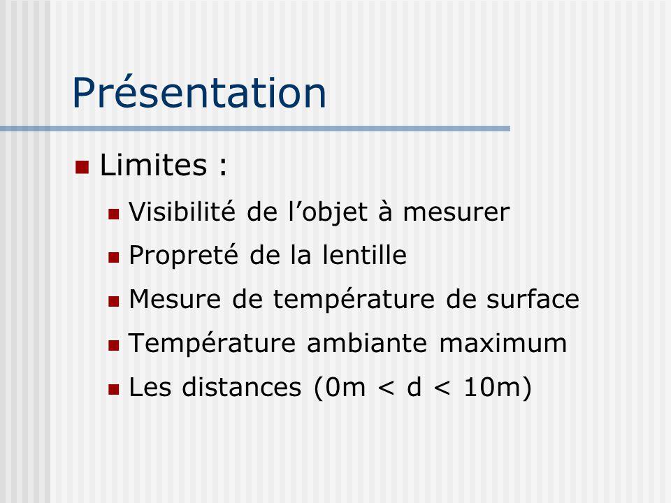 Présentation Limites : Visibilité de lobjet à mesurer Propreté de la lentille Mesure de température de surface Température ambiante maximum Les distan