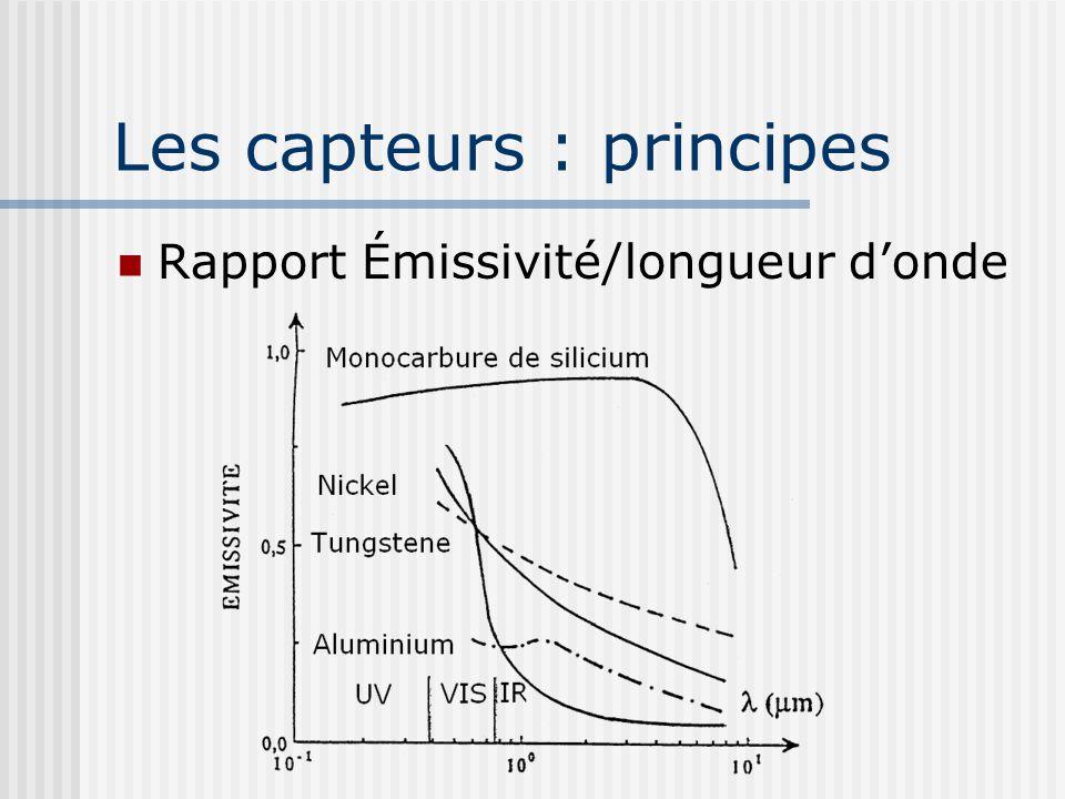 Les capteurs : principes De lobjet à sa mesure Écran Cible à mesurer Capteur optiqueLecture Lentille et filtres détecteur processeur et électronique Énergie émise