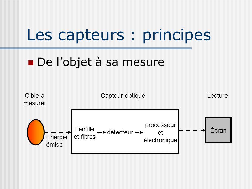 Les capteurs : principes De lobjet à sa mesure Écran Cible à mesurer Capteur optiqueLecture Lentille et filtres détecteur processeur et électronique É