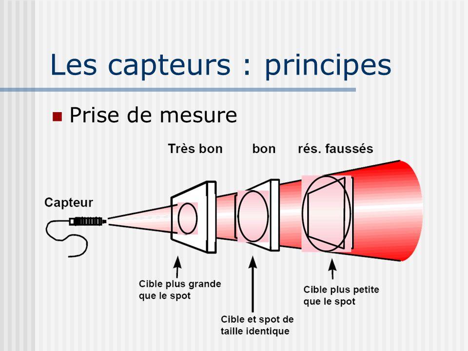 Les capteurs : principes Prise de mesure