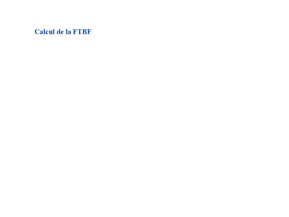 Calcul de la FTBF