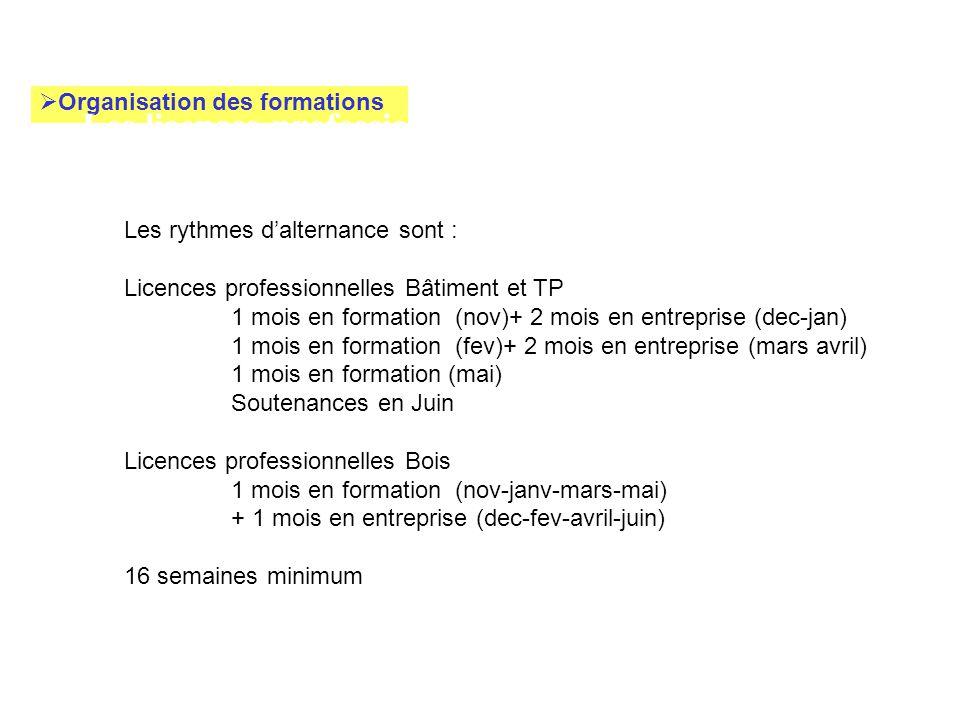 Organisation des formations Les rythmes dalternance sont : Licences professionnelles Bâtiment et TP 1 mois en formation (nov)+ 2 mois en entreprise (dec-jan) 1 mois en formation (fev)+ 2 mois en entreprise (mars avril) 1 mois en formation (mai) Soutenances en Juin Licences professionnelles Bois 1 mois en formation (nov-janv-mars-mai) + 1 mois en entreprise (dec-fev-avril-juin) 16 semaines minimum Les licences professionnelles [ IUT ]