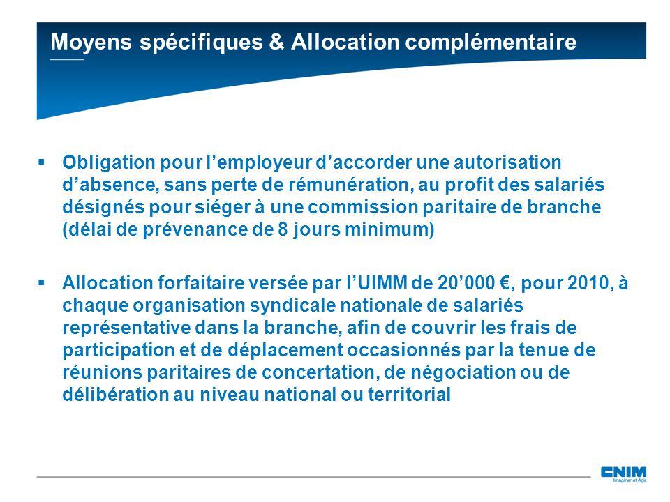 Moyens spécifiques & Allocation complémentaire Obligation pour lemployeur daccorder une autorisation dabsence, sans perte de rémunération, au profit d