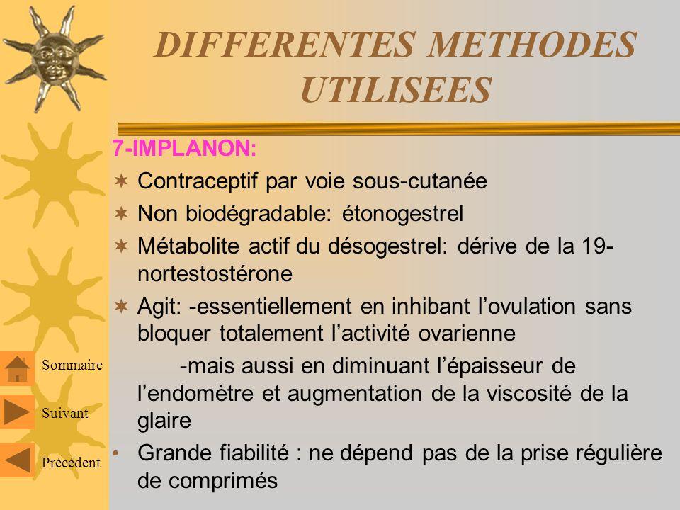 DIFFERENTES METHODES UTILISEES 6-Progestatif injectable (Depo-Provera 150) Après injection IM: lentement libéré hors des tissus => taux stable dans la