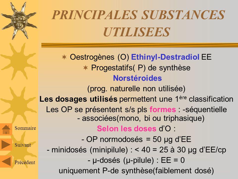 PRINCIPALES SUBSTANCES UTILISEES Oestrogènes (O) Ethinyl-Destradiol EE Progestatifs( P) de synthèse Norstéroides (prog.