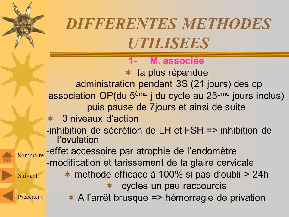 PRINCIPALES SUBSTANCES UTILISEES Oestrogènes (O) Ethinyl-Destradiol EE Progestatifs( P) de synthèse Norstéroides (prog. naturelle non utilisée) Les do