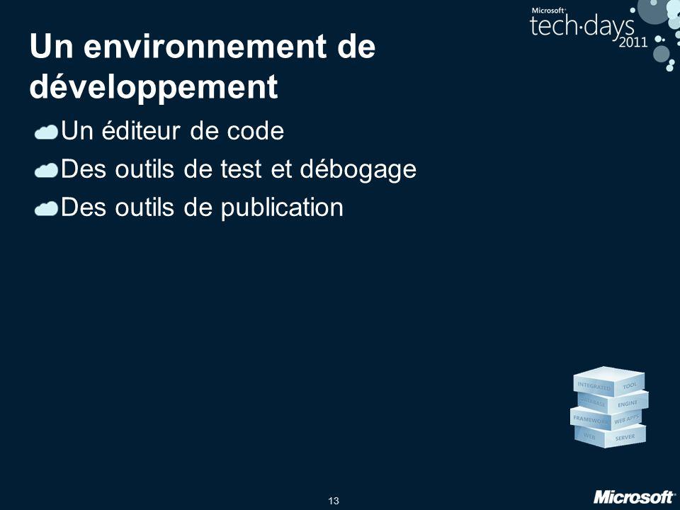13 Un environnement de développement Un éditeur de code Des outils de test et débogage Des outils de publication