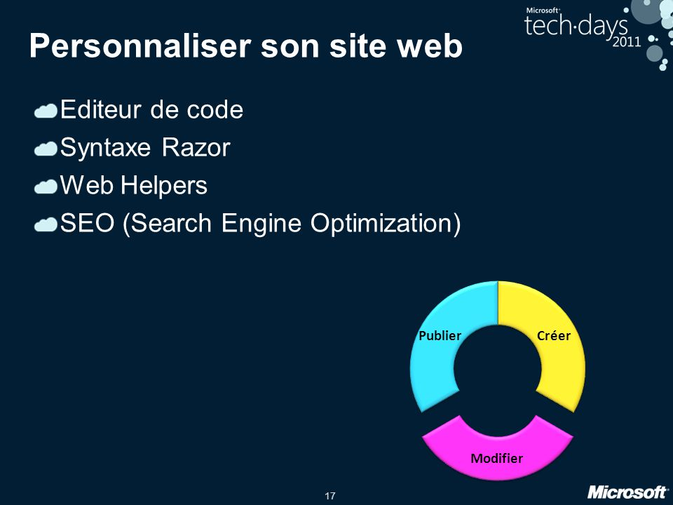 17 Personnaliser son site web Editeur de code Syntaxe Razor Web Helpers SEO (Search Engine Optimization)