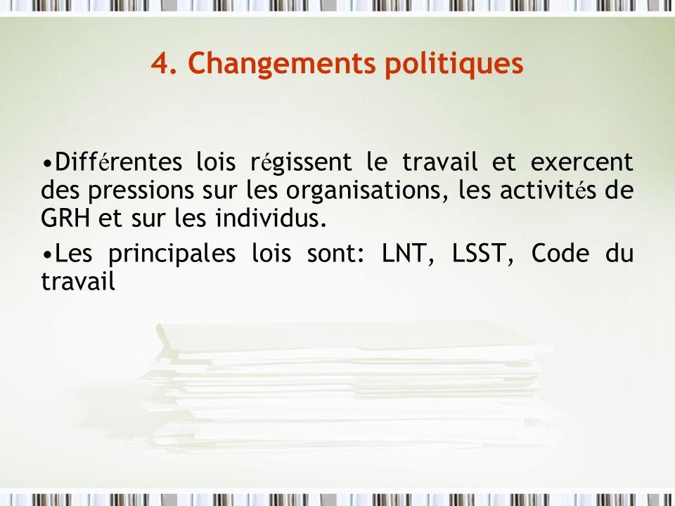 4. Changements politiques Diff é rentes lois r é gissent le travail et exercent des pressions sur les organisations, les activit é s de GRH et sur les