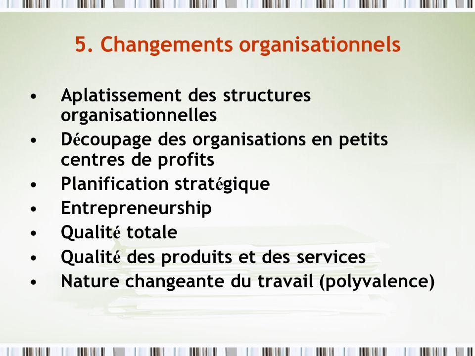 5. Changements organisationnels Aplatissement des structures organisationnelles D é coupage des organisations en petits centres de profits Planificati