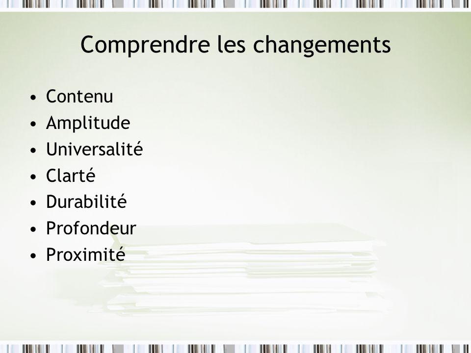 Comprendre les changements Contenu Amplitude Universalité Clarté Durabilité Profondeur Proximité