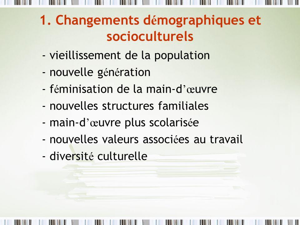 1. Changements d é mographiques et socioculturels - vieillissement de la population - nouvelle g é n é ration - f é minisation de la main-d œ uvre - n