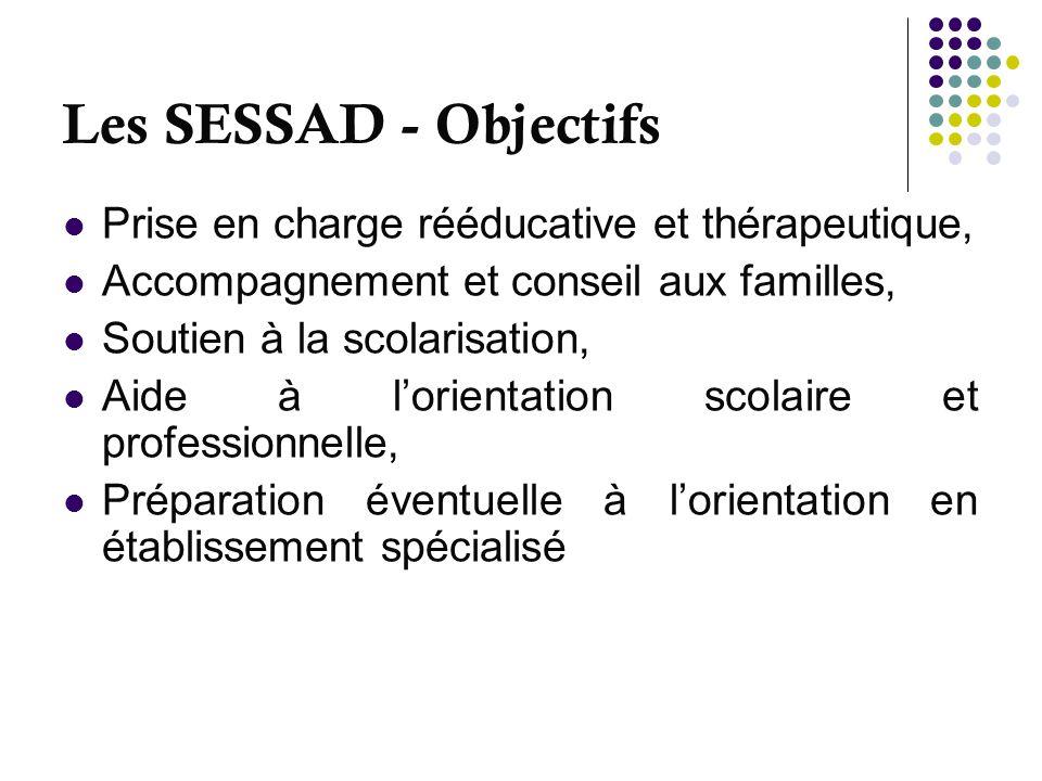 Les SESSAD - Objectifs Prise en charge rééducative et thérapeutique, Accompagnement et conseil aux familles, Soutien à la scolarisation, Aide à lorien