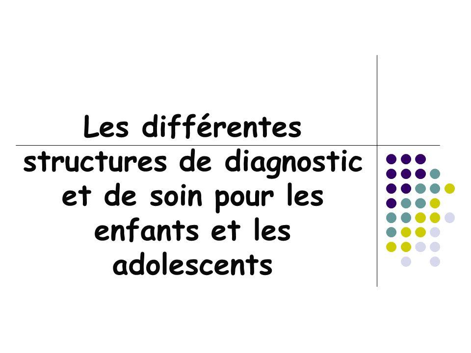 Le Centre dAction Médico- Sociale précoce (CAMSP) Le CAMSP est un lieu daccueil des enfants de 0 à 3 ans qui propose une évaluation pluridisciplinaire des compétences et des difficultés ainsi quun accompagnement des familles pour des relais daide précoce.