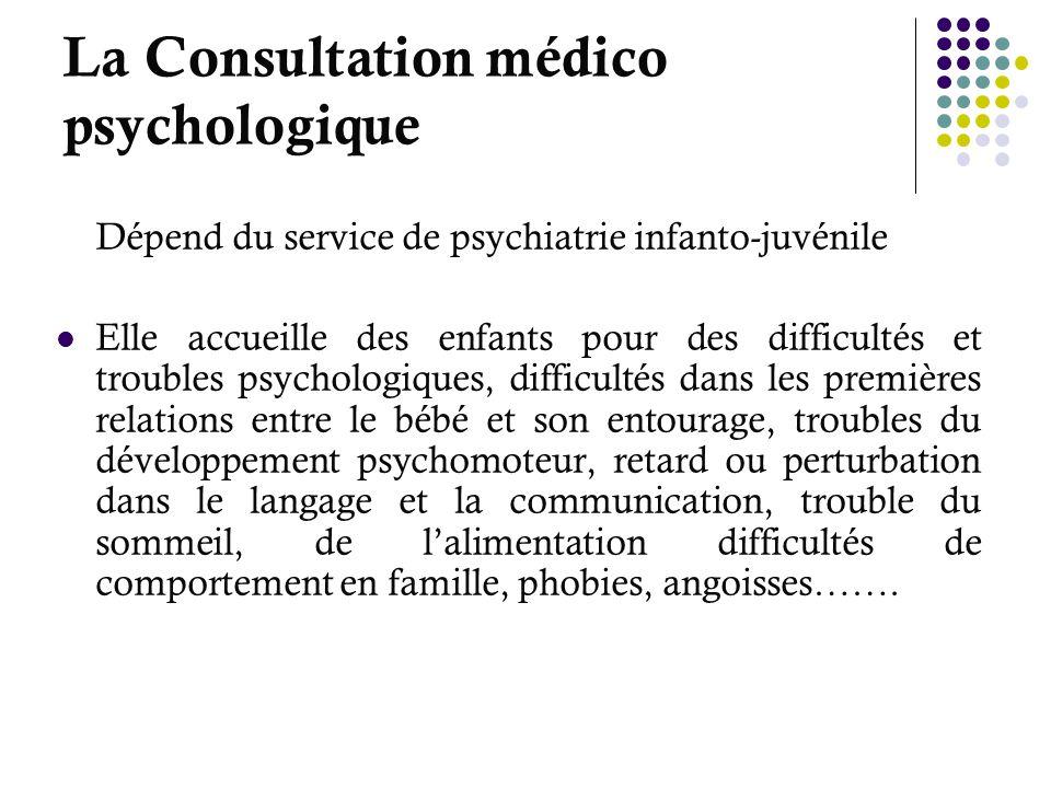 La Consultation médico psychologique Dépend du service de psychiatrie infanto-juvénile Elle accueille des enfants pour des difficultés et troubles psy