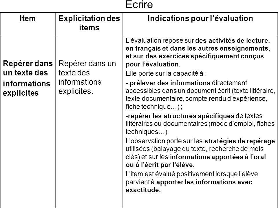 Ecrire ItemExplicitation des items Indications pour lévaluation Repérer dans un texte des informations explicites Repérer dans un texte des informations explicites.