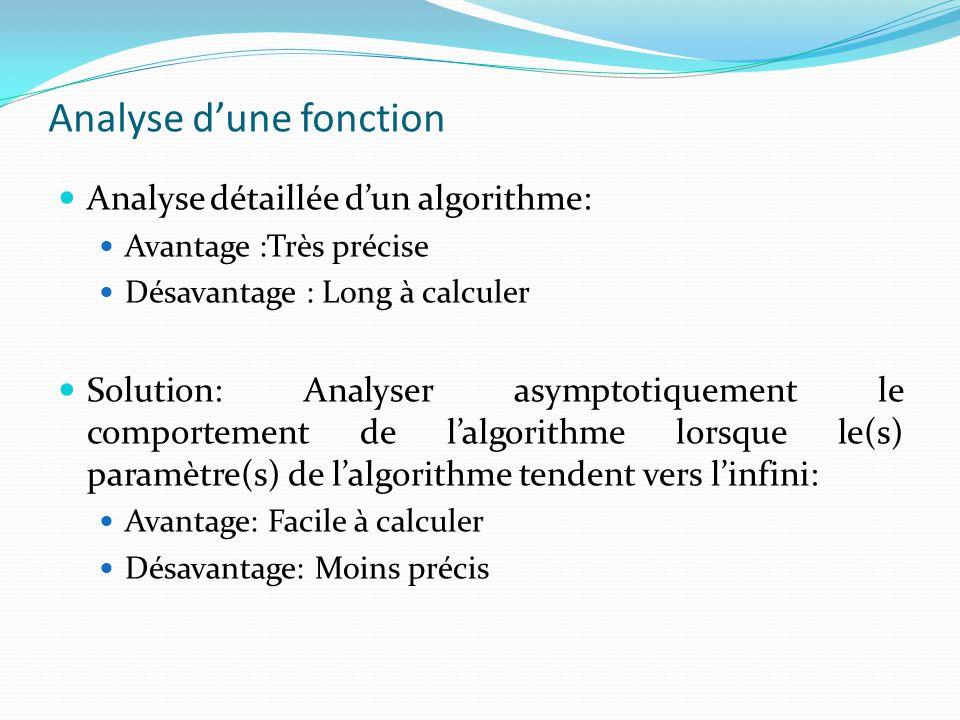 Analyse dune fonction Analyse détaillée dun algorithme: Avantage :Très précise Désavantage : Long à calculer Solution: Analyser asymptotiquement le co