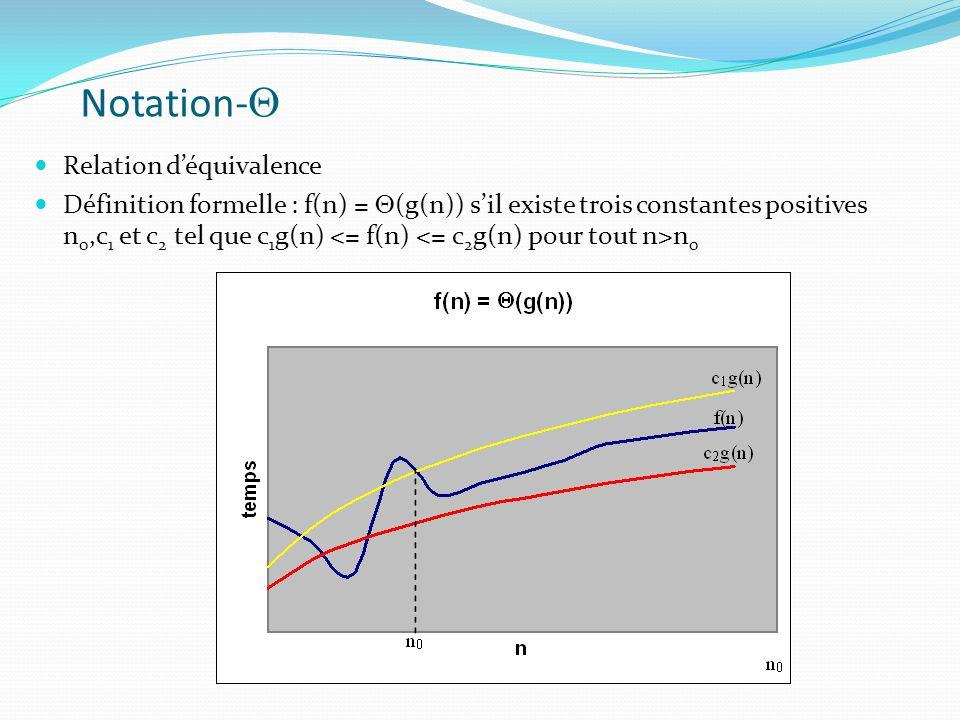 Notation- Relation déquivalence Définition formelle : f(n) = (g(n)) sil existe trois constantes positives n 0,c 1 et c 2 tel que c 1 g(n) n 0