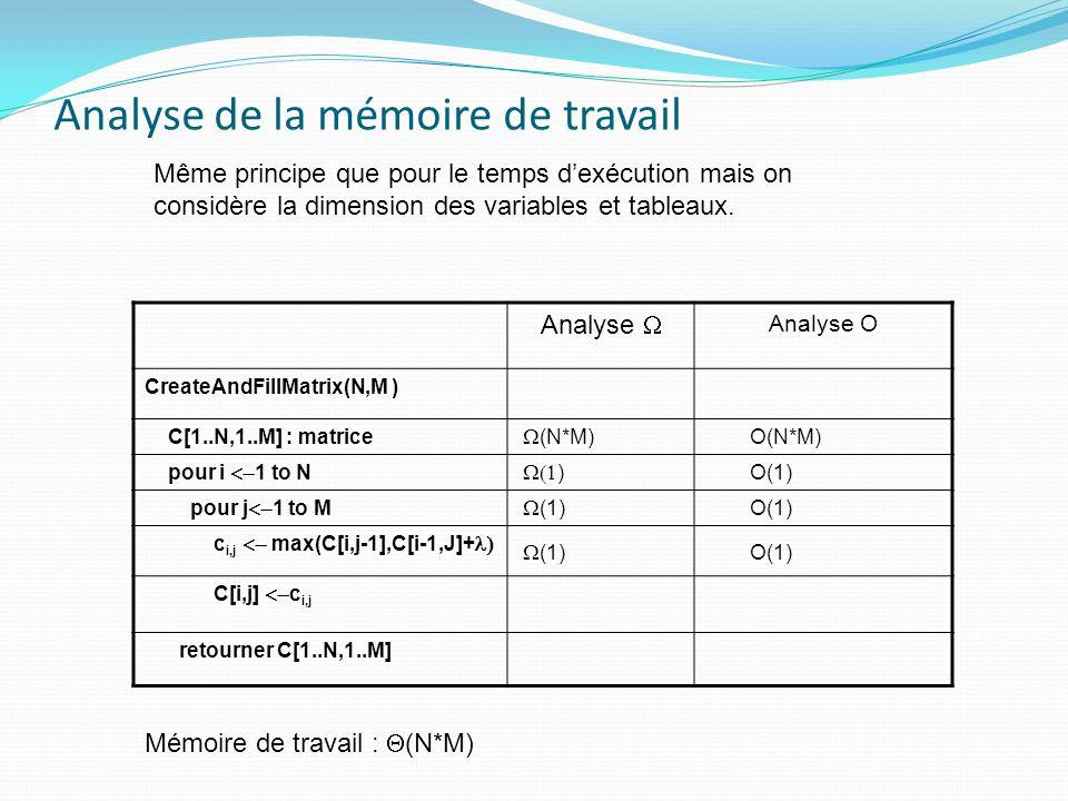 Analyse de la mémoire de travail Analyse Analyse O CreateAndFillMatrix(N,M ) C[1..N,1..M] : matrice pour i 1 to N pour j 1 to M c i,j max(C[i,j-1],C[i