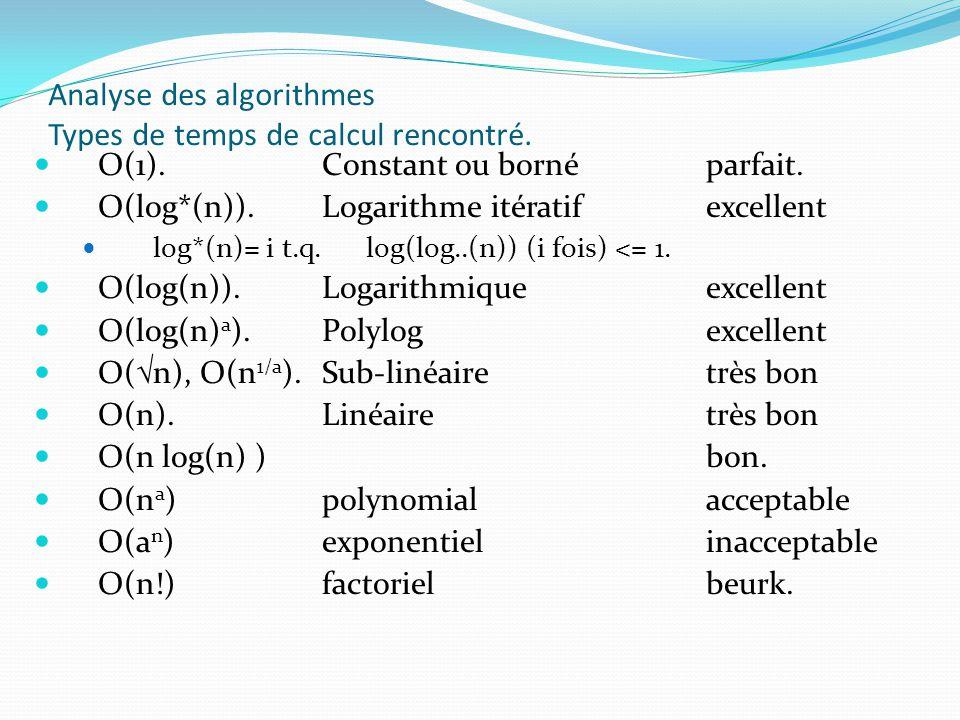 Analyse des algorithmes Types de temps de calcul rencontré. O(1). Constant ou borné parfait. O(log*(n)). Logarithme itératifexcellent log*(n)= i t.q.