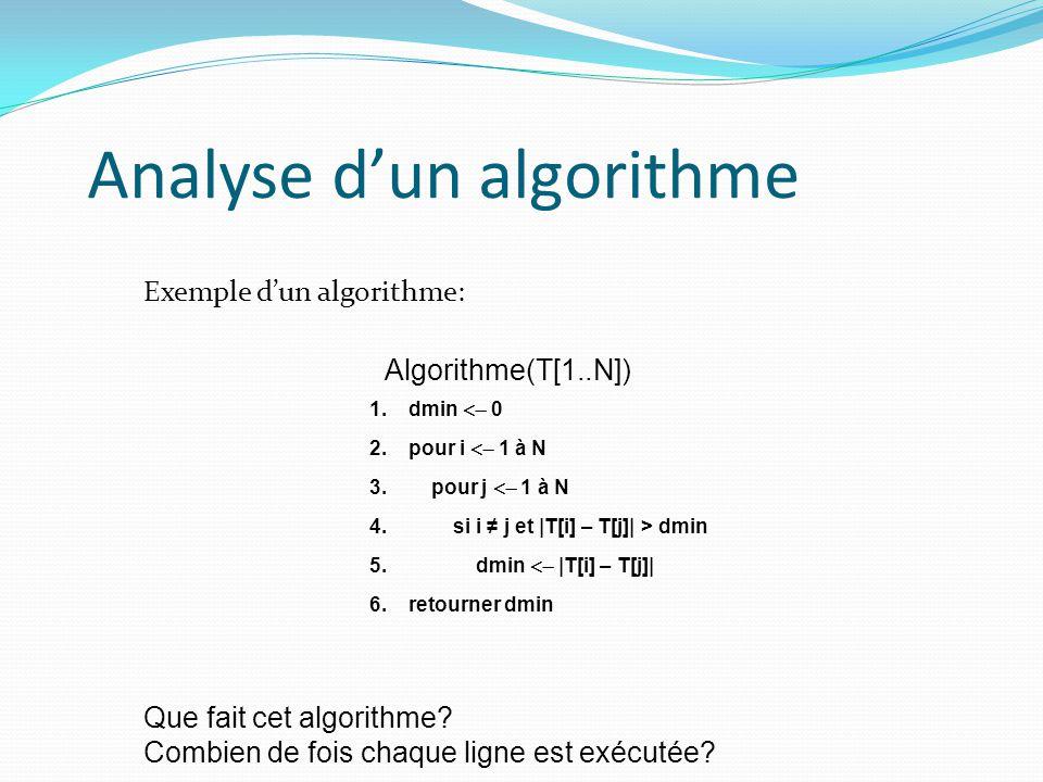 Analyse dun algorithme Exemple dun algorithme: Algorithme(T[1..N]) 1. dmin 0 2. pour i 1 à N 3. pour j 1 à N 4. si i j et |T[i] – T[j]| > dmin 5. dmin