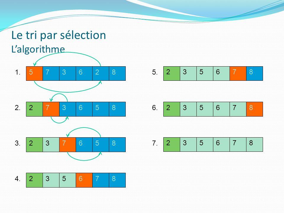 Analyse dune fonction Analyse détaillée dun algorithme: Avantage :Très précise Désavantage : Long à calculer Solution: Analyser asymptotiquement le comportement de lalgorithme lorsque le(s) paramètre(s) de lalgorithme tendent vers linfini: Avantage: Facile à calculer Désavantage: Moins précis