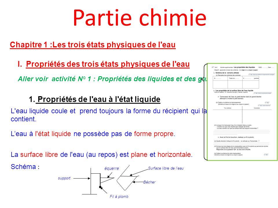 Partie chimie Chapitre 1 :Les trois états physiques de l'eau I.Propriétés des trois états physiques de l'eau Aller voir activité N° 1 : Propriétés des