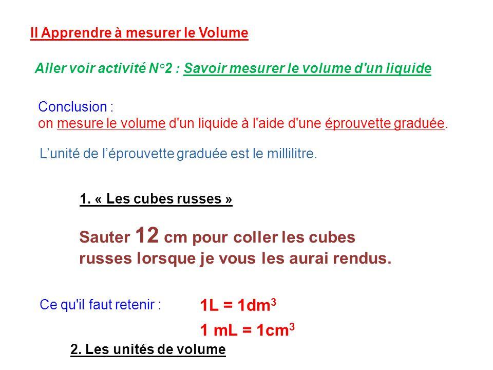 II Apprendre à mesurer le Volume Aller voir activité N°2 : Savoir mesurer le volume d'un liquide Conclusion : on mesure le volume d'un liquide à l'aid