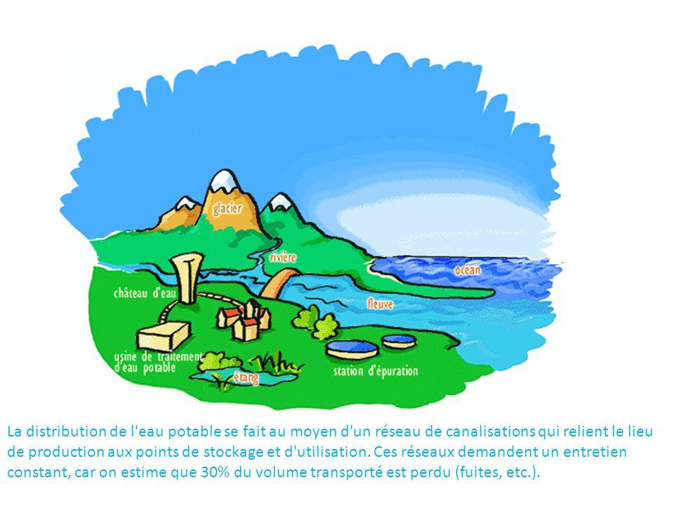 La distribution de l'eau potable se fait au moyen d'un réseau de canalisations qui relient le lieu de production aux points de stockage et d'utilisati