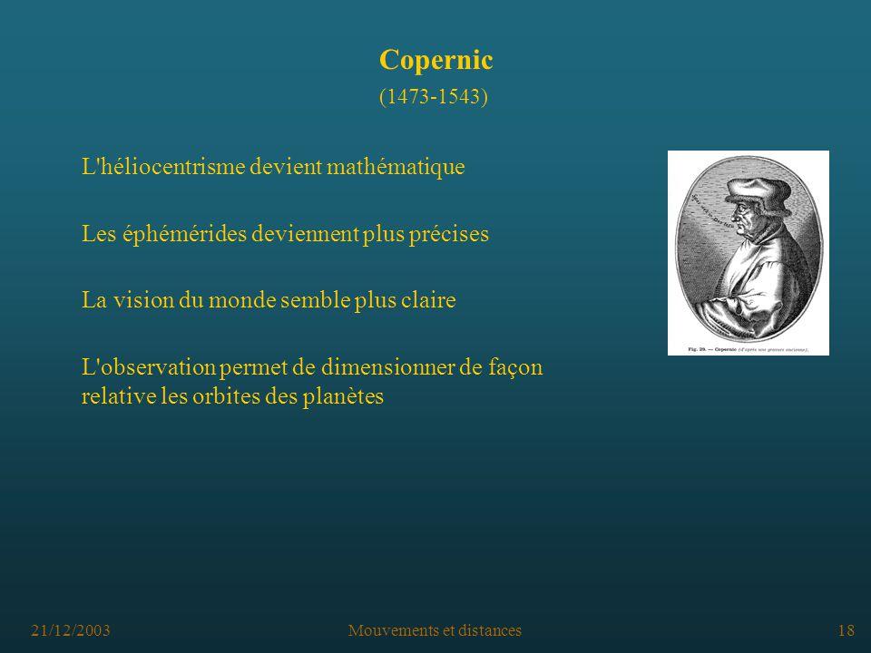 21/12/2003Mouvements et distances18 Copernic (1473-1543) L héliocentrisme devient mathématique Les éphémérides deviennent plus précises L observation permet de dimensionner de façon relative les orbites des planètes La vision du monde semble plus claire