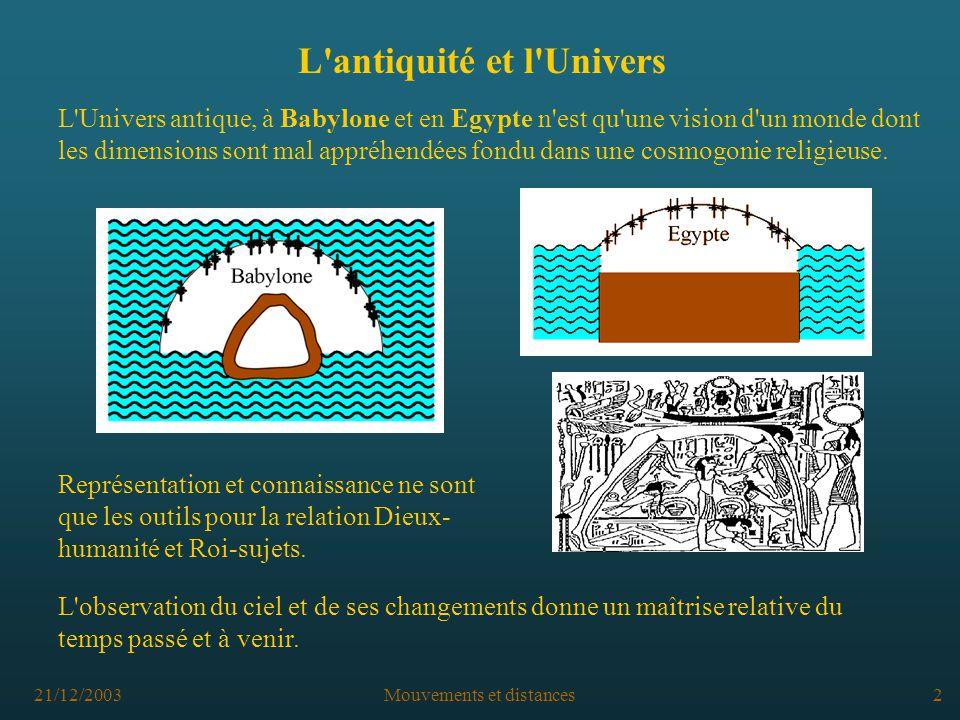 21/12/2003Mouvements et distances2 L Univers antique, à Babylone et en Egypte n est qu une vision d un monde dont les dimensions sont mal appréhendées fondu dans une cosmogonie religieuse.