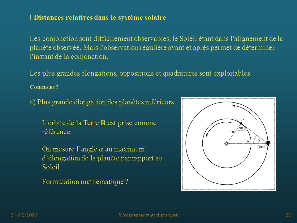 21/12/2003Mouvements et distances20 Les plus grandes élongations, oppositions et quadratures sont exploitables Comment .