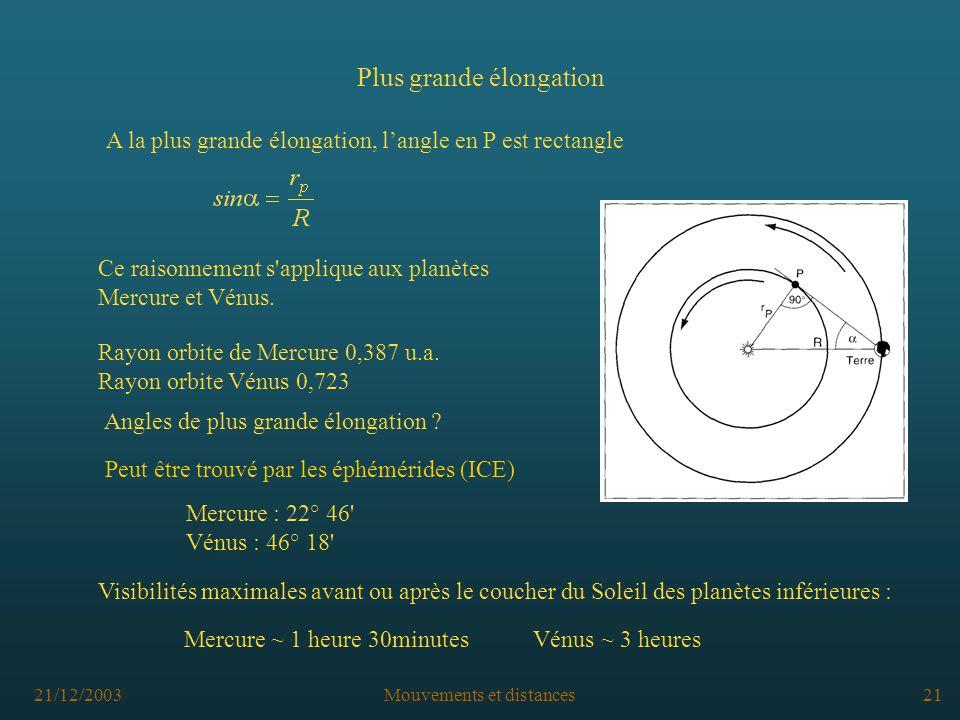 21/12/2003Mouvements et distances21 Plus grande élongation A la plus grande élongation, langle en P est rectangle Ce raisonnement s applique aux planètes Mercure et Vénus.