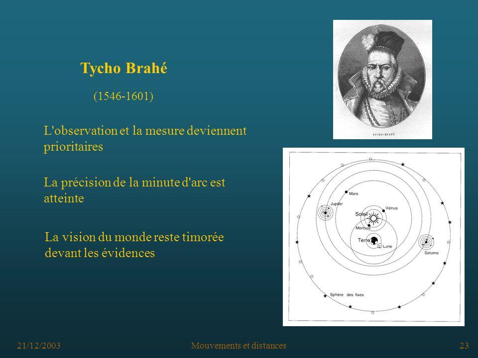21/12/2003Mouvements et distances23 Tycho Brahé (1546-1601) L observation et la mesure deviennent prioritaires La vision du monde reste timorée devant les évidences La précision de la minute d arc est atteinte