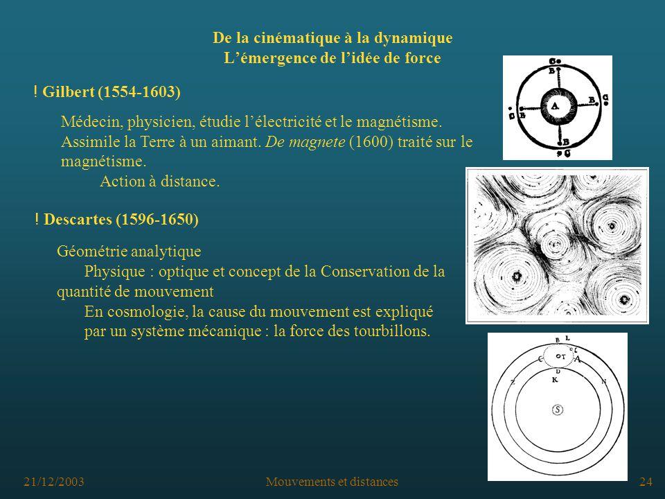 21/12/2003Mouvements et distances24 De la cinématique à la dynamique Lémergence de lidée de force .
