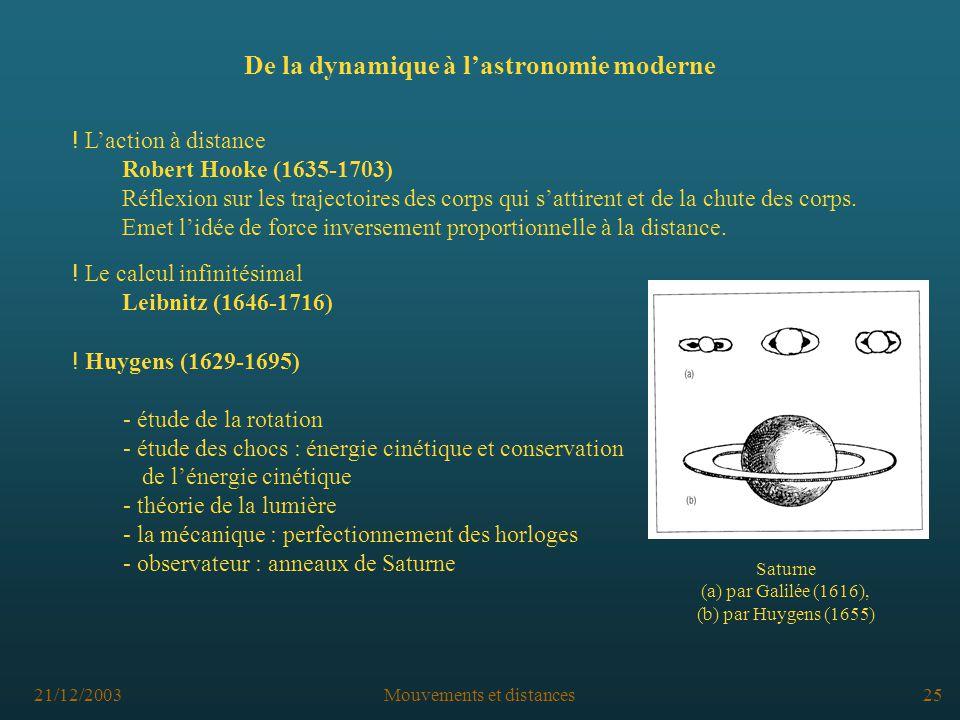 21/12/2003Mouvements et distances25 De la dynamique à lastronomie moderne .