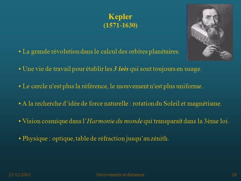 21/12/2003Mouvements et distances28 Kepler (1571-1630) Physique : optique, table de réfraction jusquau zénith.