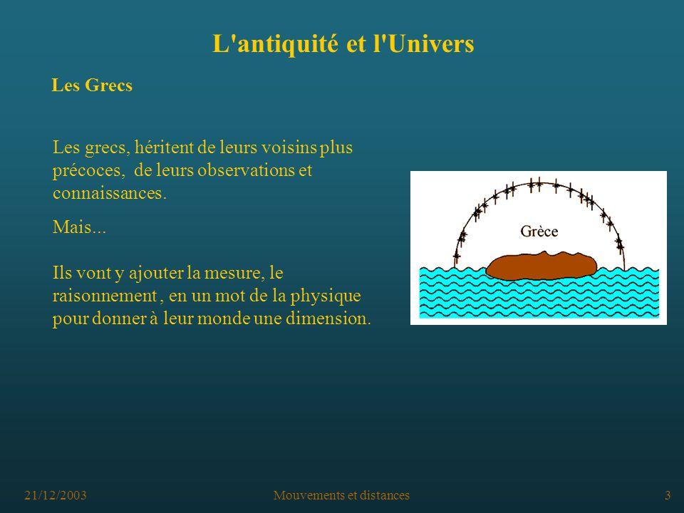 21/12/2003Mouvements et distances3 Les grecs, héritent de leurs voisins plus précoces, de leurs observations et connaissances.