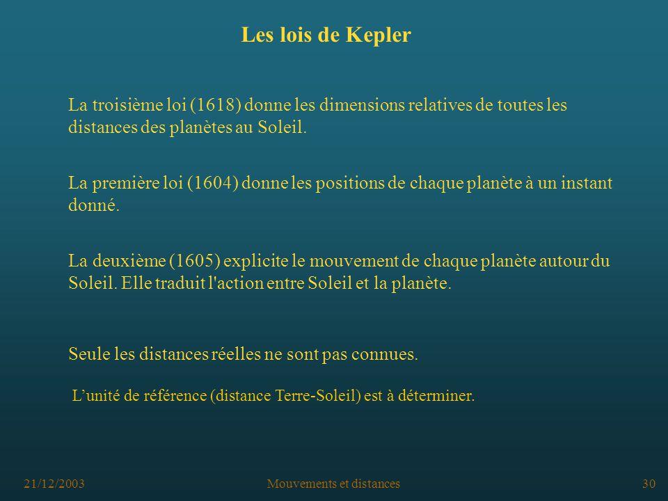 21/12/2003Mouvements et distances30 Les lois de Kepler La troisième loi (1618) donne les dimensions relatives de toutes les distances des planètes au Soleil.