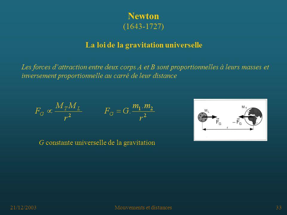 21/12/2003Mouvements et distances33 La loi de la gravitation universelle G constante universelle de la gravitation Newton (1643-1727) Les forces dattraction entre deux corps A et B sont proportionnelles à leurs masses et inversement proportionnelle au carré de leur distance