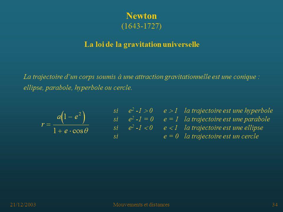 21/12/2003Mouvements et distances34 La loi de la gravitation universelle Newton (1643-1727) La trajectoire dun corps soumis à une attraction gravitationnelle est une conique : ellipse, parabole, hyperbole ou cercle.