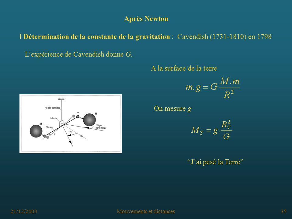 21/12/2003Mouvements et distances35 Après Newton .