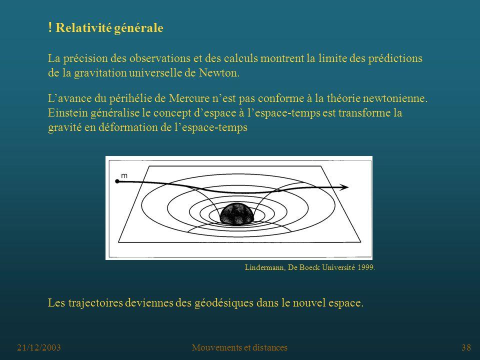 21/12/2003Mouvements et distances38 La précision des observations et des calculs montrent la limite des prédictions de la gravitation universelle de Newton.