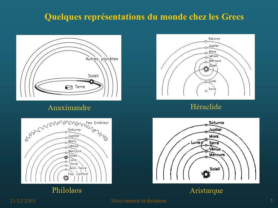 21/12/2003Mouvements et distances5 V ème siècle av.
