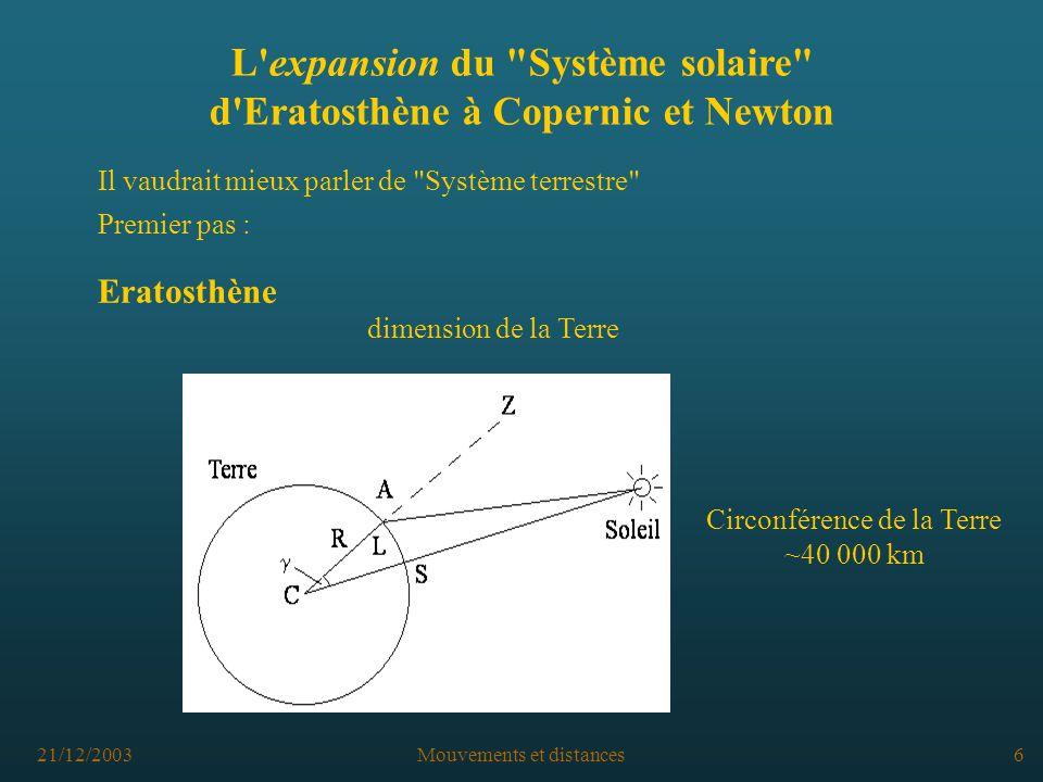 21/12/2003Mouvements et distances6 L expansion du Système solaire d Eratosthène à Copernic et Newton Il vaudrait mieux parler de Système terrestre Premier pas : dimension de la Terre Circonférence de la Terre ~40 000 km Eratosthène
