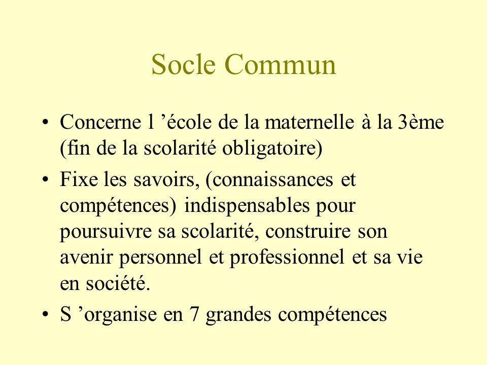 Socle Commun Concerne l école de la maternelle à la 3ème (fin de la scolarité obligatoire) Fixe les savoirs, (connaissances et compétences) indispensa