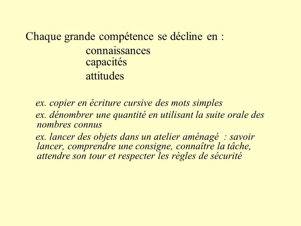 Chaque grande compétence se décline en : connaissances capacités attitudes ex. copier en écriture cursive des mots simples ex. dénombrer une quantité