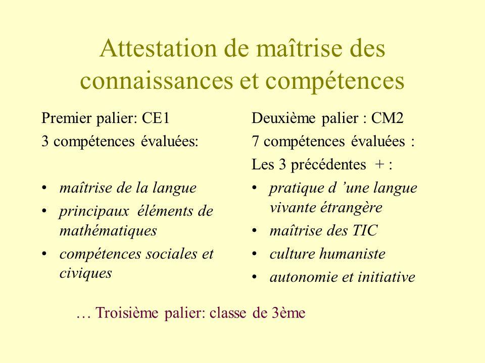 Attestation de maîtrise des connaissances et compétences Premier palier: CE1 3 compétences évaluées: maîtrise de la langue principaux éléments de math