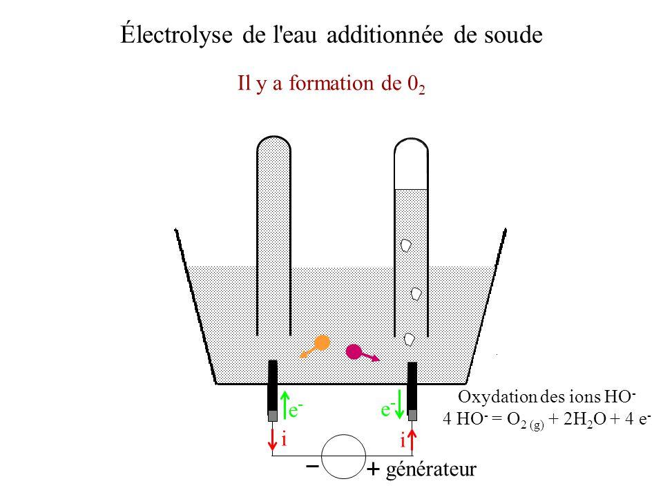 Électrolyse de l'eau additionnée de soude Il y a formation de 0 2 générateur i i e-e- e-e- Oxydation des ions HO - 4 HO - = O 2 (g) + 2H 2 O + 4 e -
