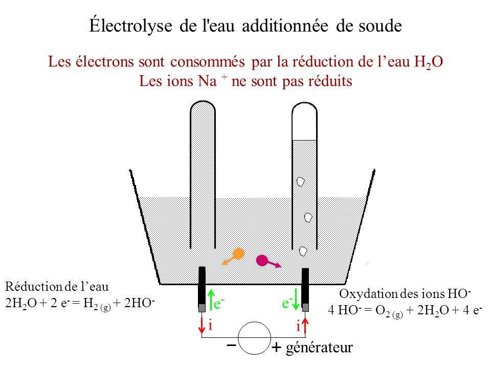 Électrolyse de l'eau additionnée de soude Les électrons sont consommés par la réduction de leau H 2 O Les ions Na + ne sont pas réduits générateur i i
